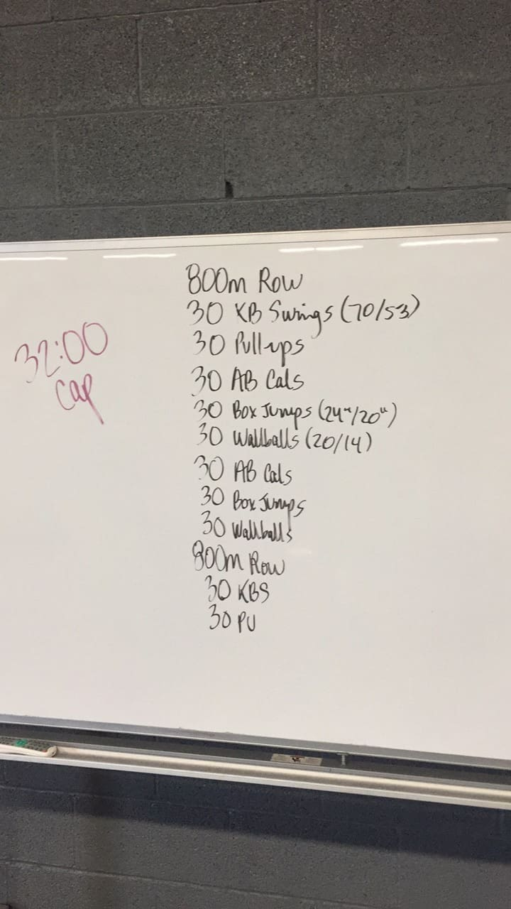 Weekly Workouts Recap + 2017 Fitness Goals