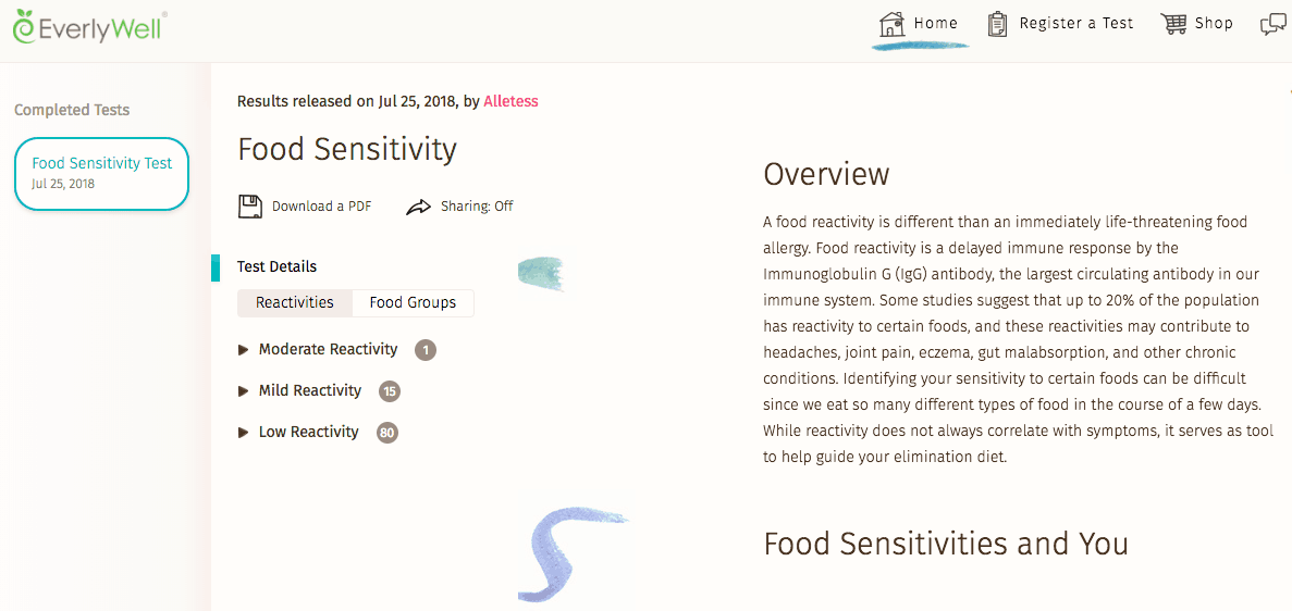 Overview of different categories of food sensitivities on an at-home food sensitivities test