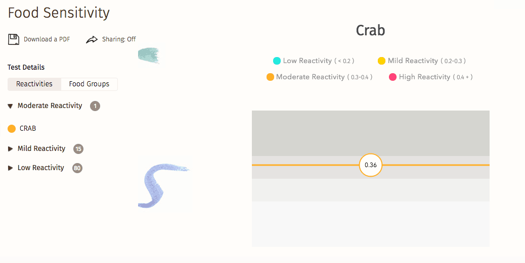 Screenshot of my moderate reactivity foods listing crab and where it ranks