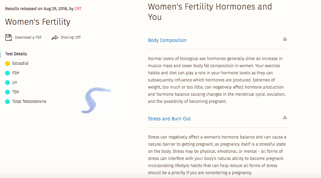 Screenshot of what a Women's Fertility Testing at Home with EverlyWell means