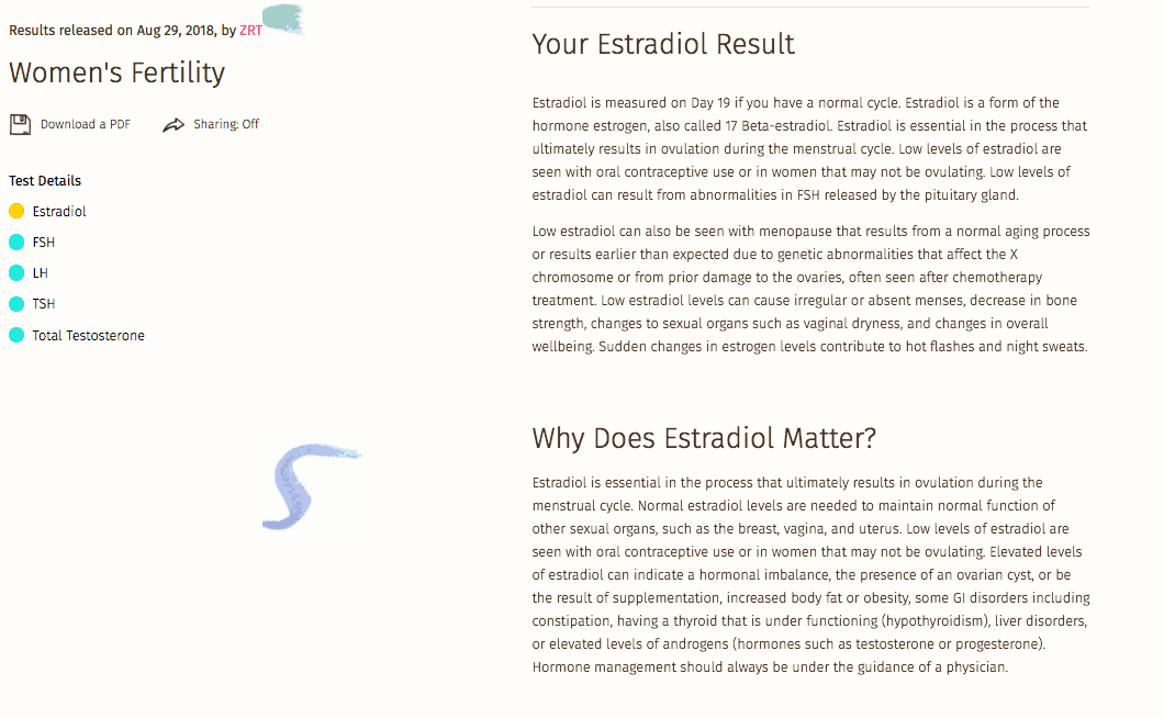 A screenshot of the description the estradiol result and why does it matter from EverlyWell